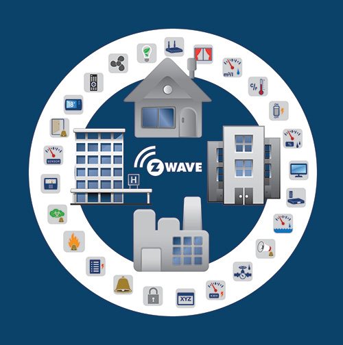 Z Wave Certification The Key To Interoperability