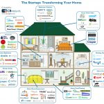 cbinsights_unbundling-home